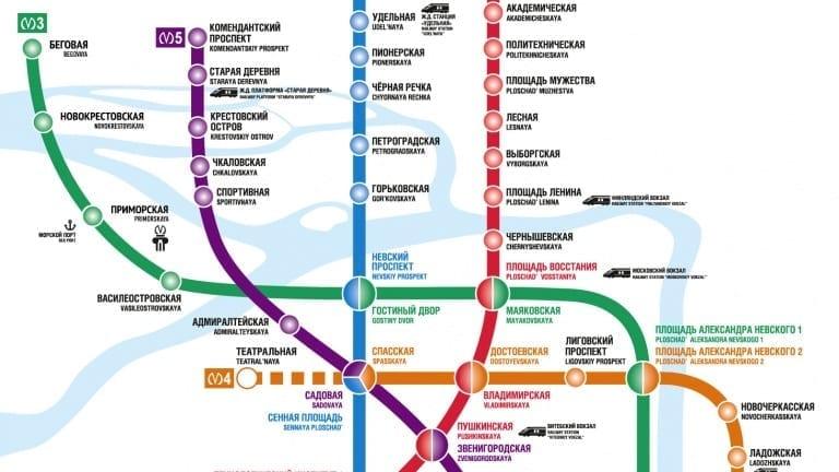 Близость квартиры к метро